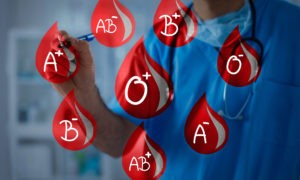 изменение группы крови при пересадке костного мозга
