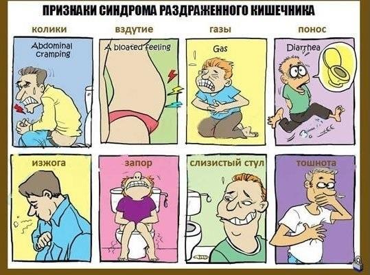 Как проявляется синдром раздраженного кишечника