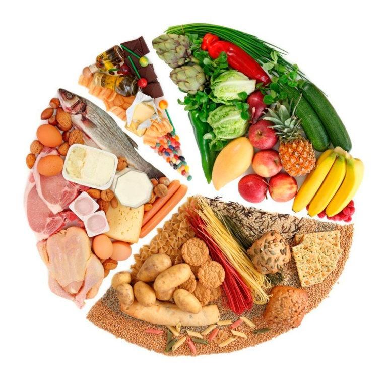 картинка питание здоровое питание изделия как оружия