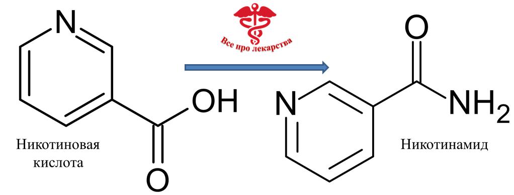Никотиновая кислота и никотинамид