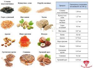 продукты, богатые витамином В1