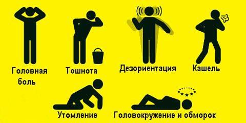 Симптомы отравления бытовым газом