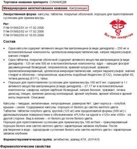 МНН препарата Сумамед