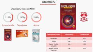 Сравнение цен Артро-фрейм, Терафлекс и Артра