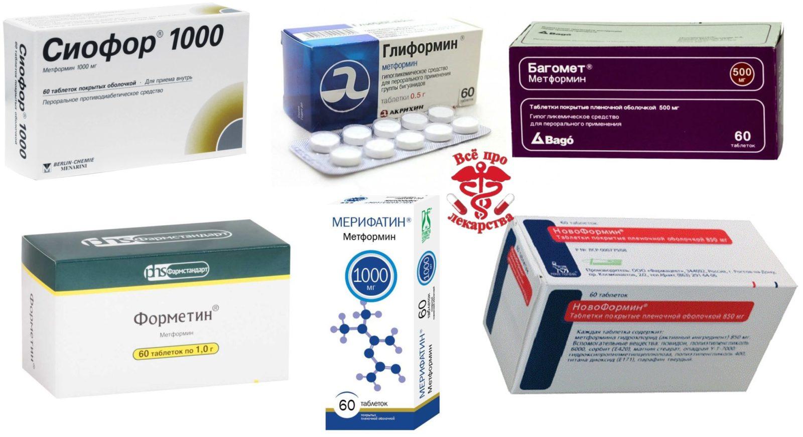Гллюкофаж 1000 мг заменители